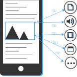image showing a multimedia ebook using ISLI